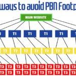 Best ways to avoid PBN Footprints
