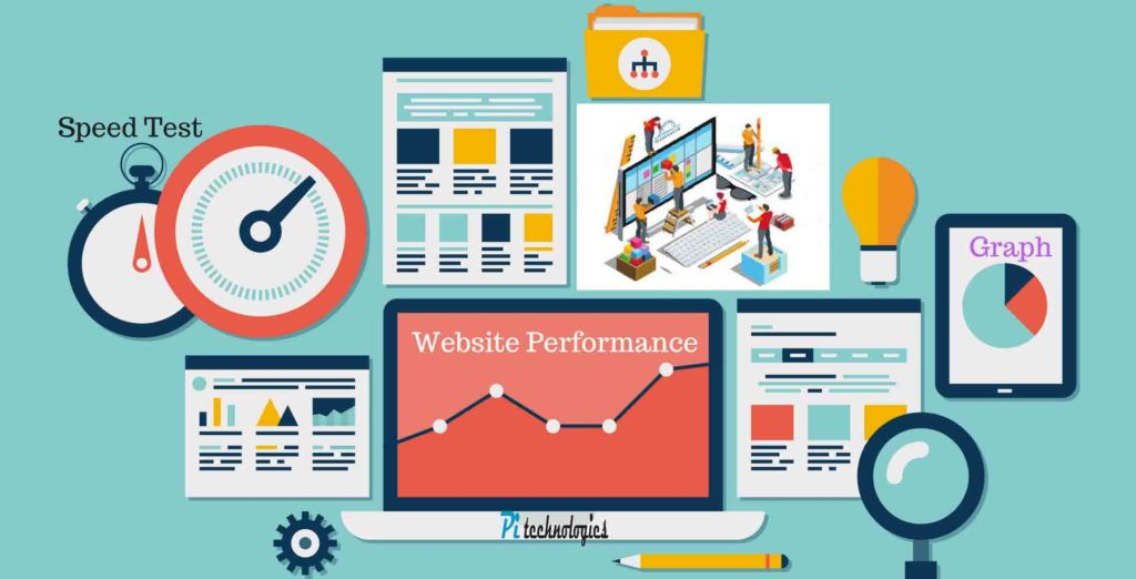 Website-Performance-1024x522 How to improve and optimize website performance